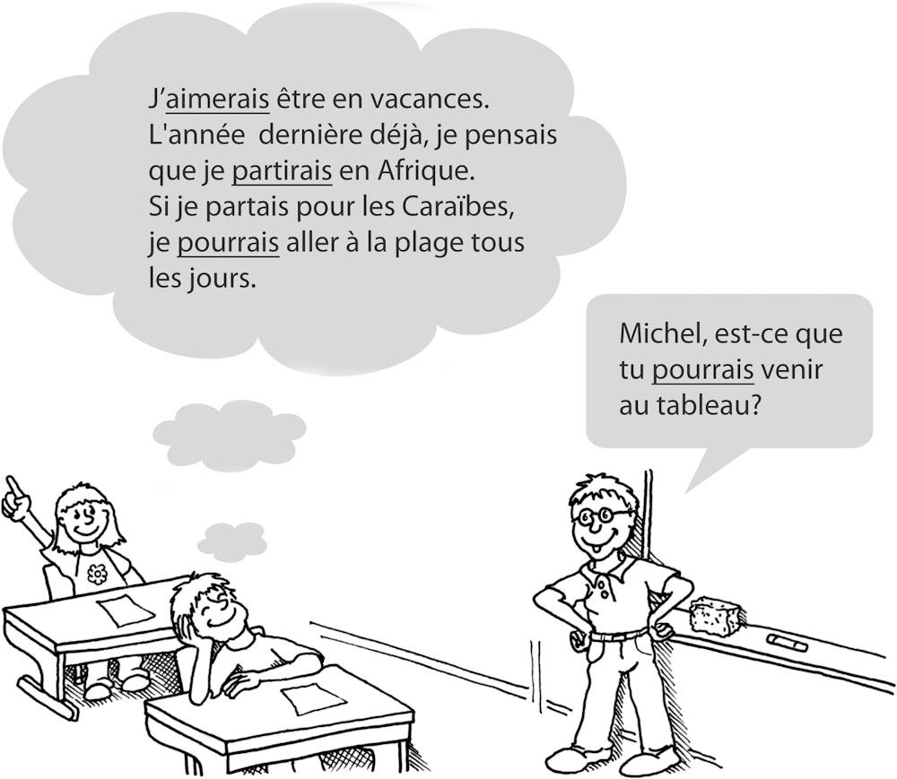 Conosciuto Conditionnel (Il condizionale) - Lingolia Francese YM32